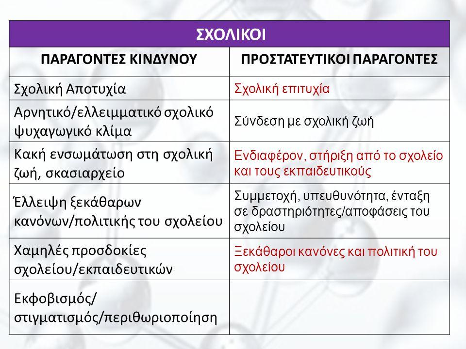 ΠΡΟΣΤΑΤΕΥΤΙΚΟΙ ΠΑΡΑΓΟΝΤΕΣ