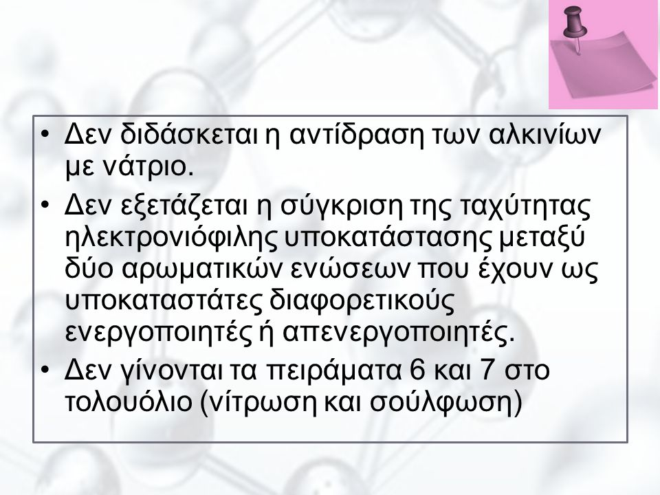 Δεν διδάσκεται η αντίδραση των αλκινίων με νάτριο.