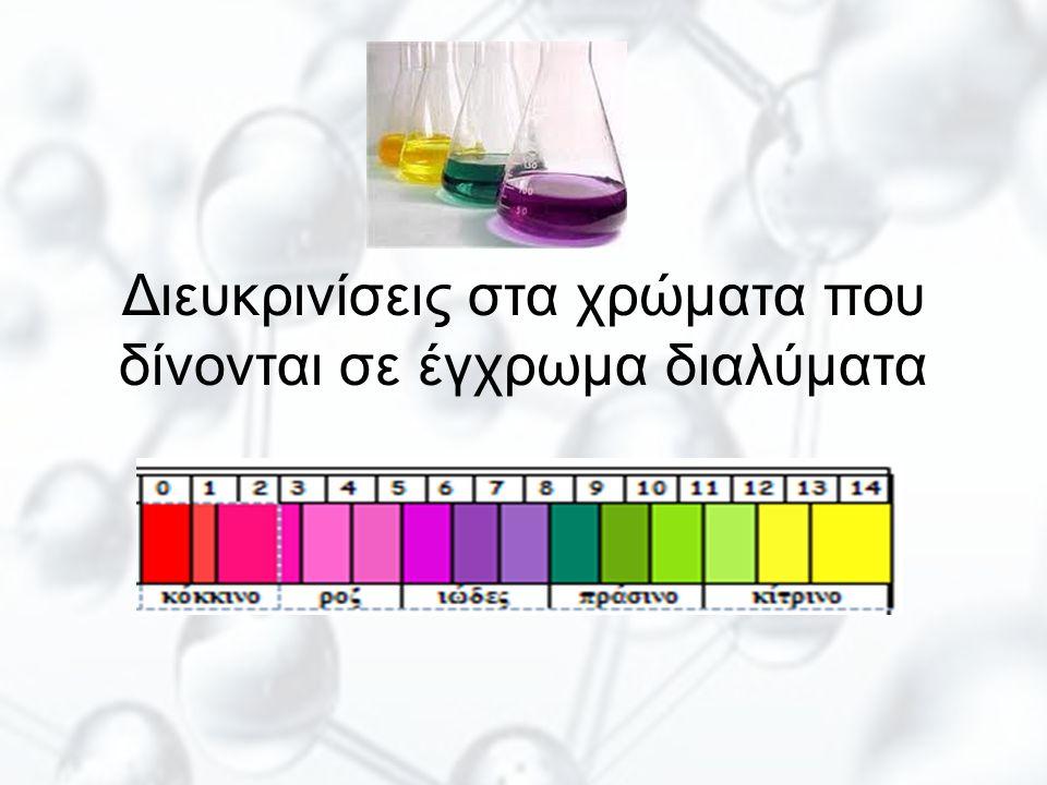 Διευκρινίσεις στα χρώματα που δίνονται σε έγχρωμα διαλύματα