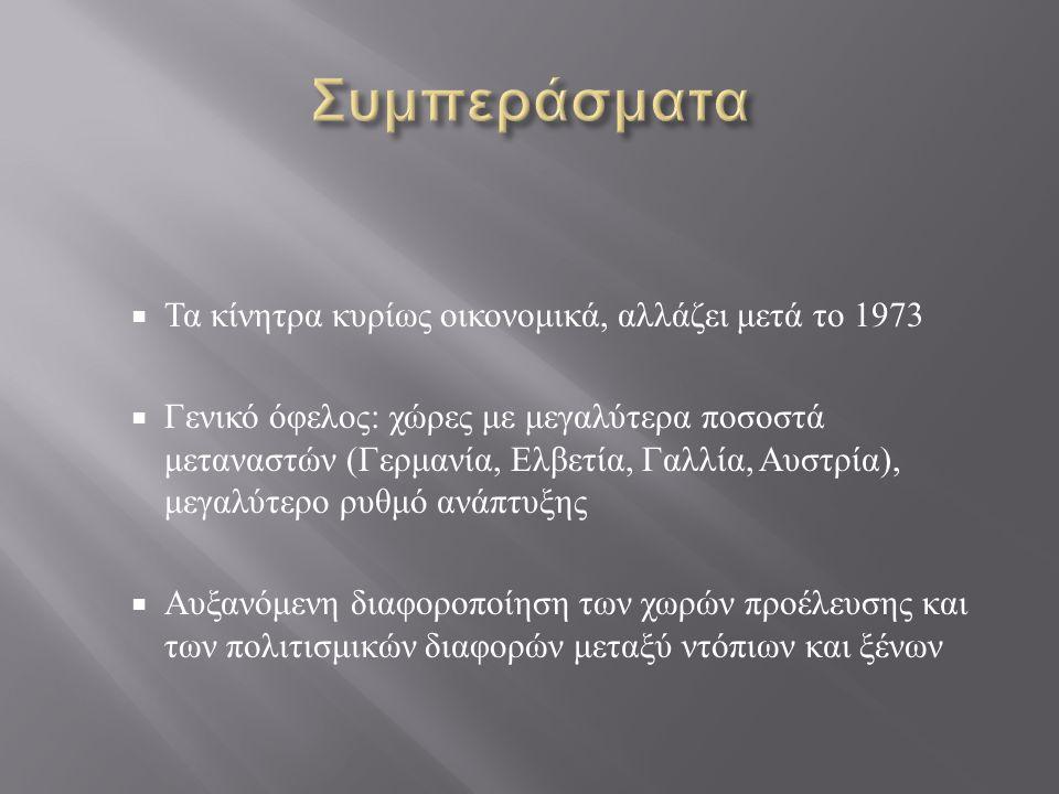 Συμπεράσματα Τα κίνητρα κυρίως οικονομικά, αλλάζει μετά το 1973