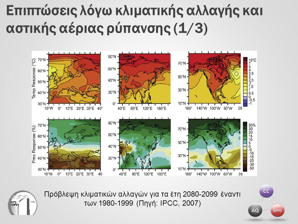 Επιπτώσεις λόγω κλιματικής αλλαγής και αστικής αέριας ρύπανσης (1/3)