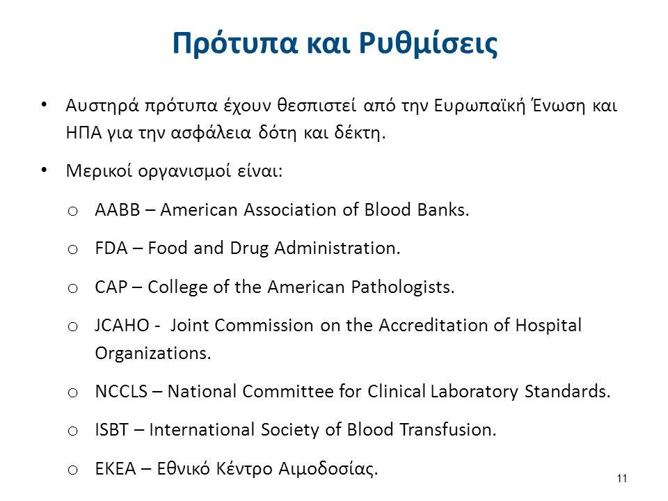 Διαλογή Αιμοδοτών 1/2 Η επιλογή των αιμοδοτών περιλαμβάνει: