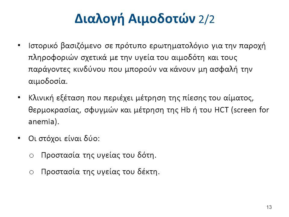 Ποιοί είναι οι ασφαλέστεροι δότες αίματος; 1/3