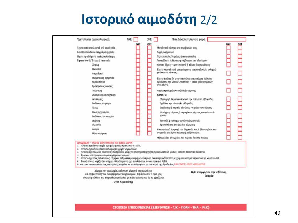 Διαχρονική Ανάλυση της Προέλευσης του Αίματος στην Ελλάδα