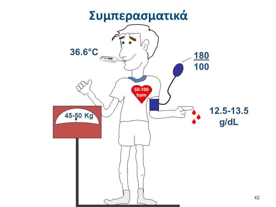 Προσέλκυση αιμοδοτών