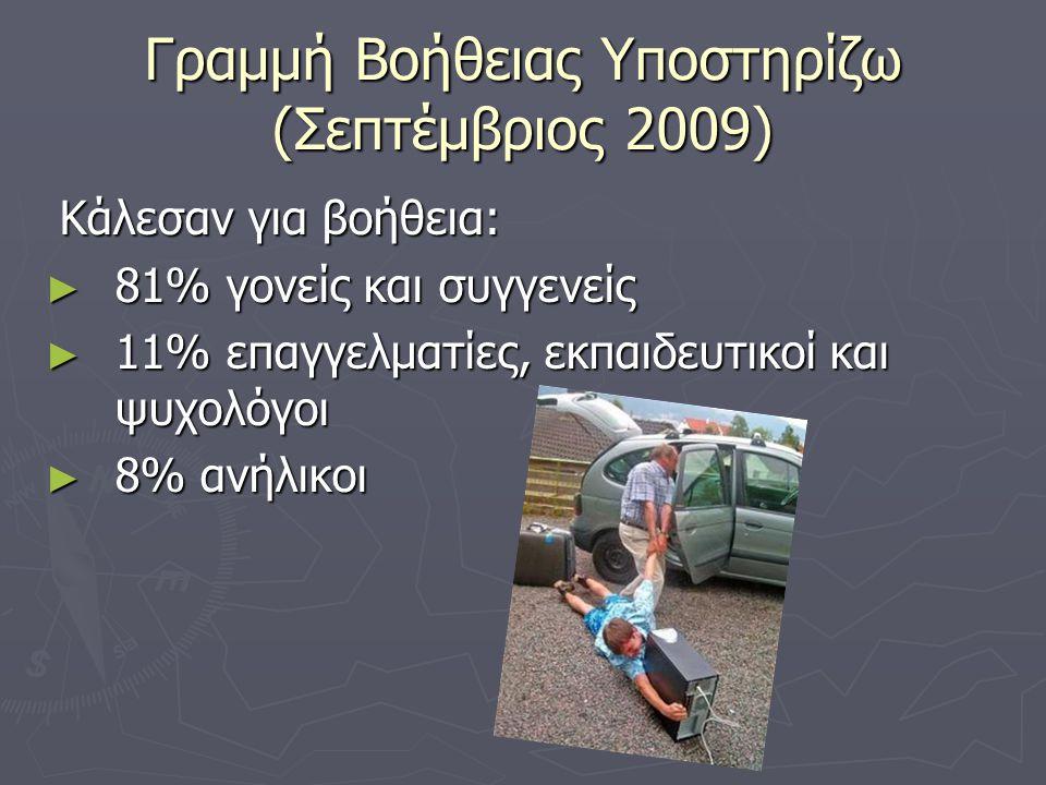 Γραμμή Βοήθειας Υποστηρίζω (Σεπτέμβριος 2009)