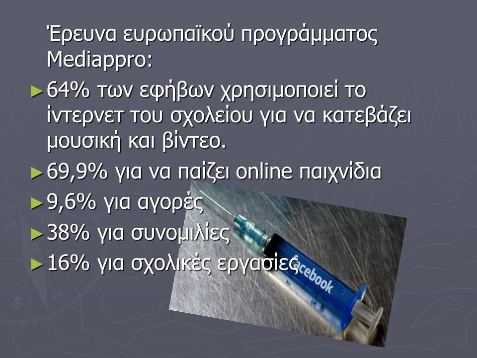 Έρευνα ευρωπαϊκού προγράμματος Mediappro: