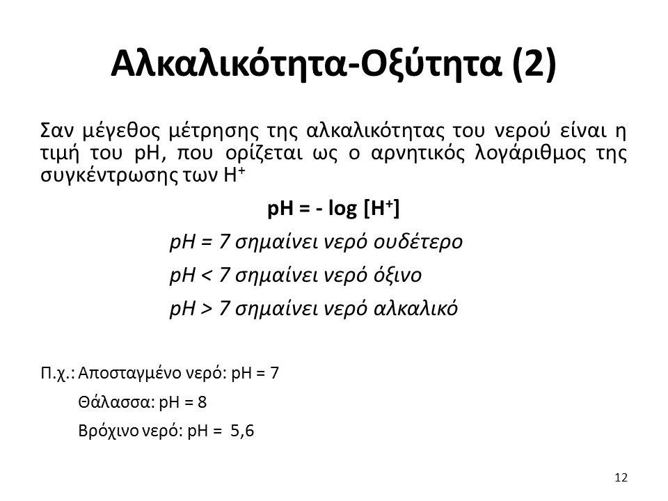 Αλκαλικότητα-Οξύτητα (2)
