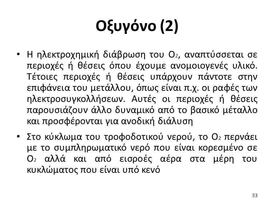 Οξυγόνο (2)
