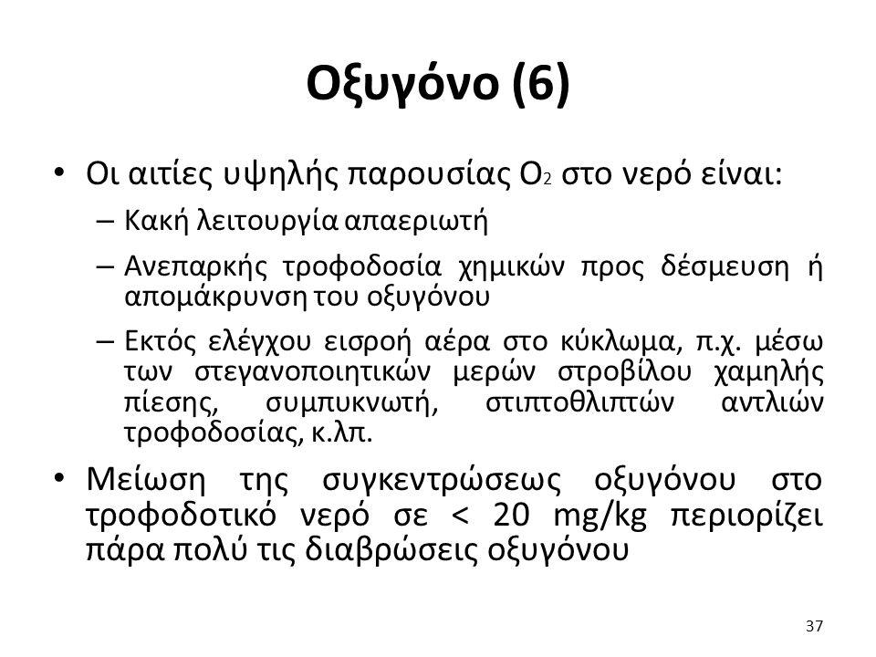 Οξυγόνο (6) Οι αιτίες υψηλής παρουσίας Ο2 στο νερό είναι:
