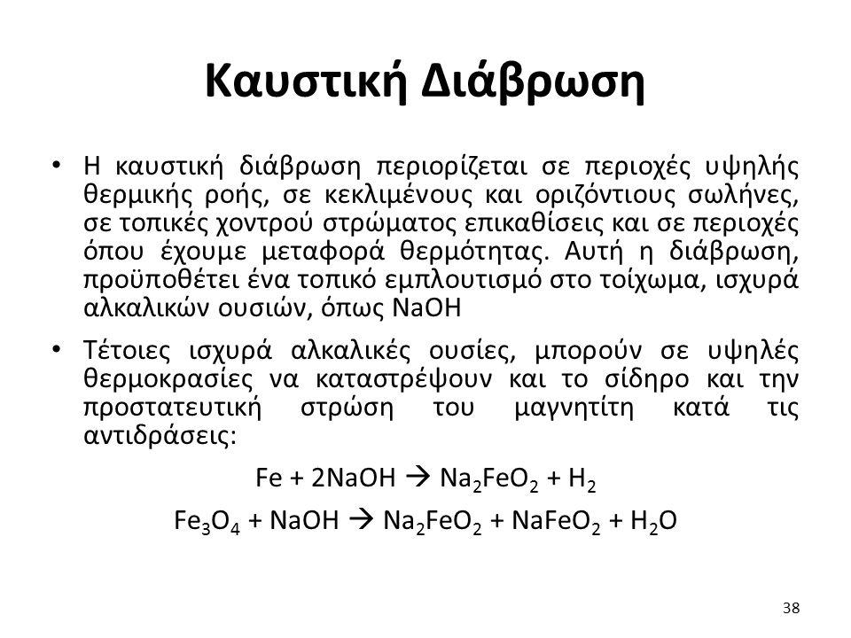 Fe3O4 + NaOH  Na2FeO2 + NaFeO2 + H2O