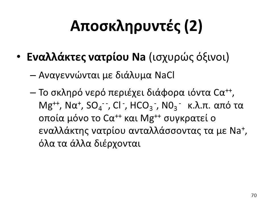 Αποσκληρυντές (2) Εναλλάκτες νατρίου Na (ισχυρώς όξινοι)
