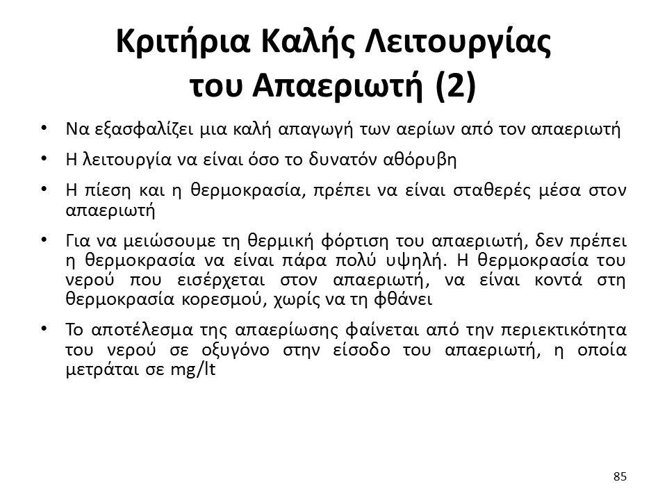 Κριτήρια Καλής Λειτουργίας του Απαεριωτή (2)