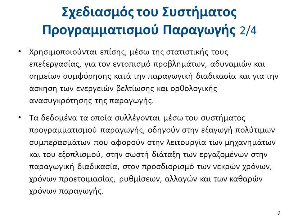 Σχεδιασμός του Συστήματος Προγραμματισμού Παραγωγής 3/4