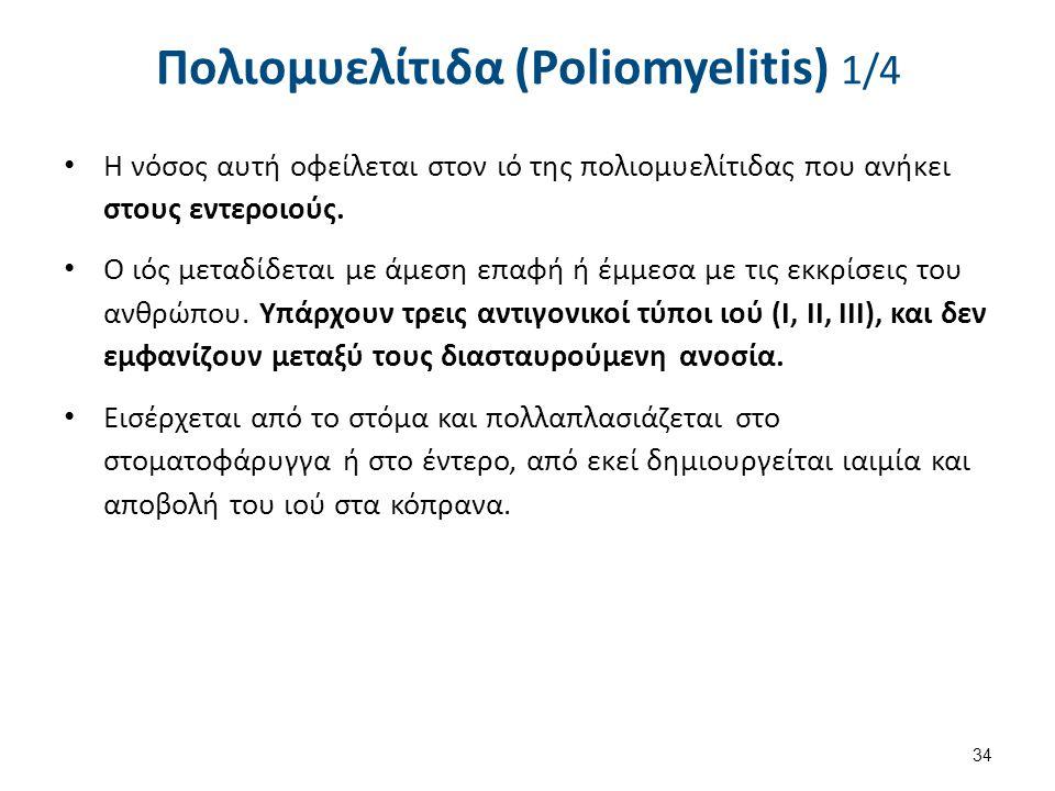 Πολιομυελίτιδα (Poliomyelitis) 2/4