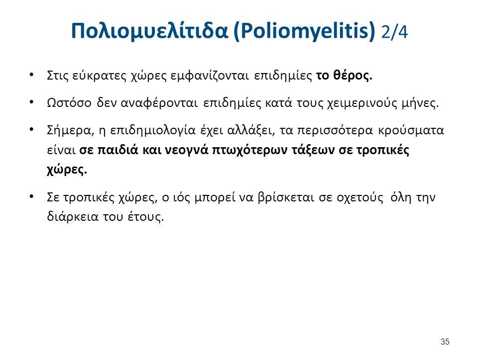 Πολιομυελίτιδα (Poliomyelitis) 3/4