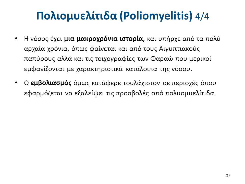 Κλινική εικόνα πολυομυελίτιδας