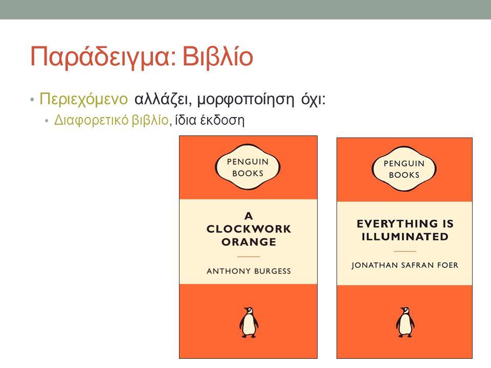 Παράδειγμα: Βιβλίο Περιεχόμενο αλλάζει, μορφοποίηση όχι: