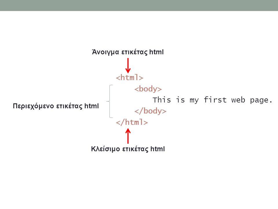 Κλείσιμο ετικέτας html