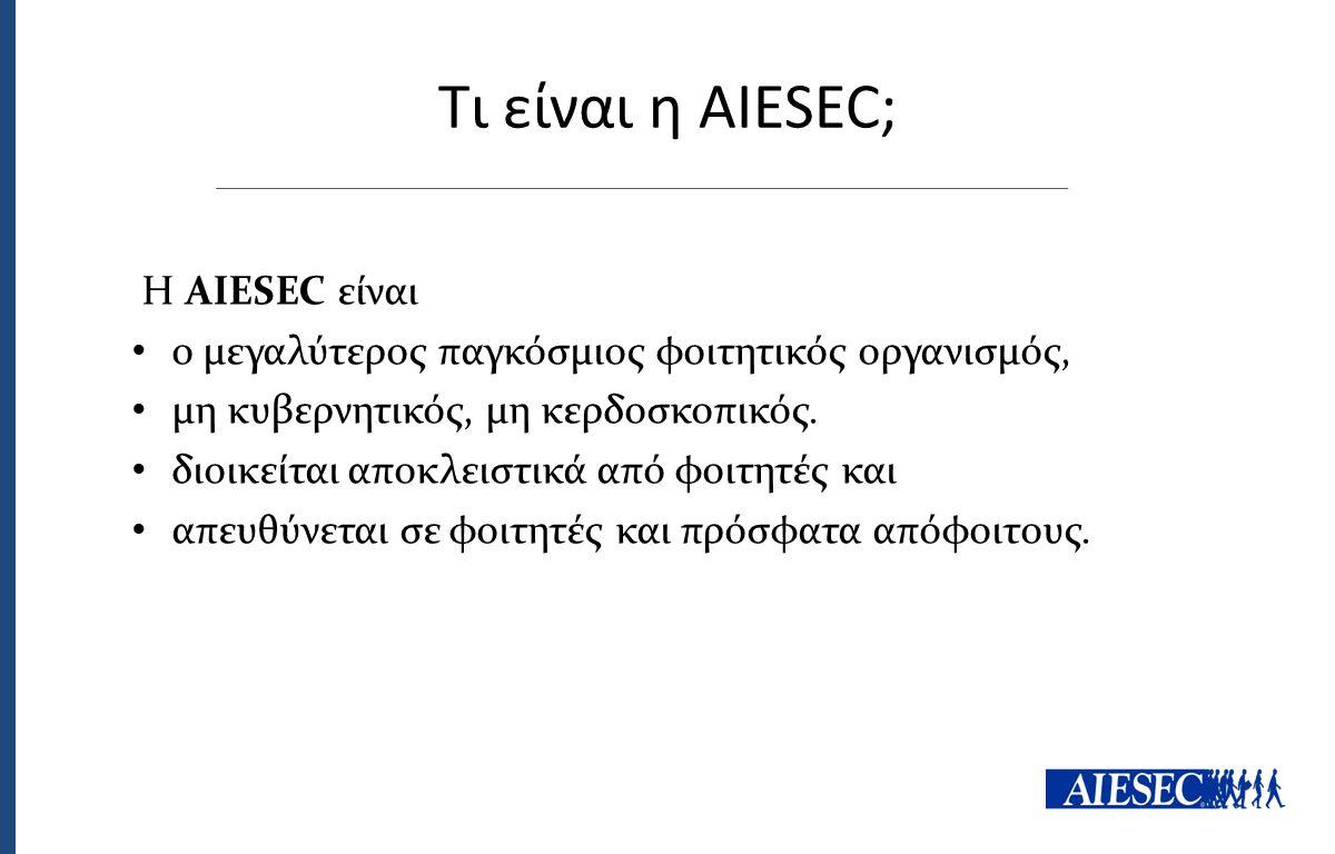 Τι είναι η AIESEC; Η AIESEC είναι