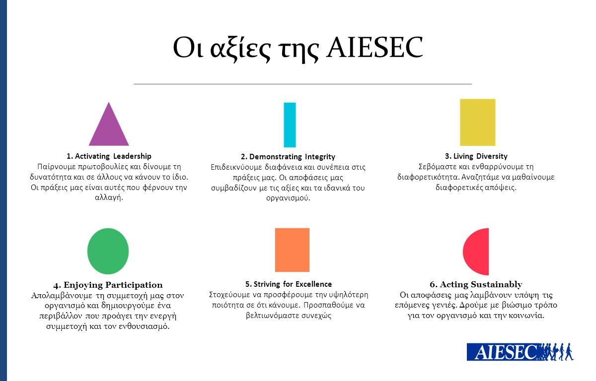 Οι αξίες της AIESEC 1. Activating Leadership
