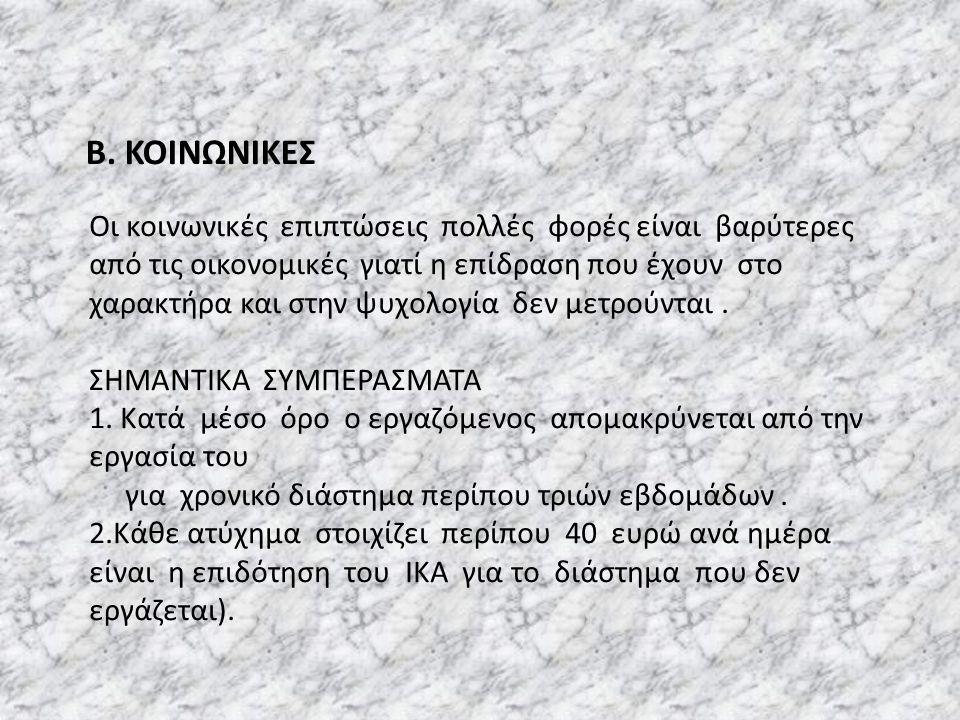 Β. ΚΟΙΝΩΝΙΚΕΣ