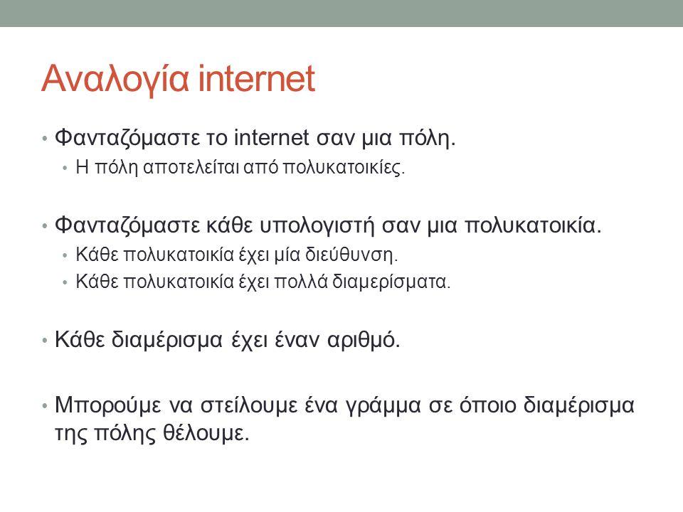 Αναλογία internet Φανταζόμαστε το internet σαν μια πόλη.