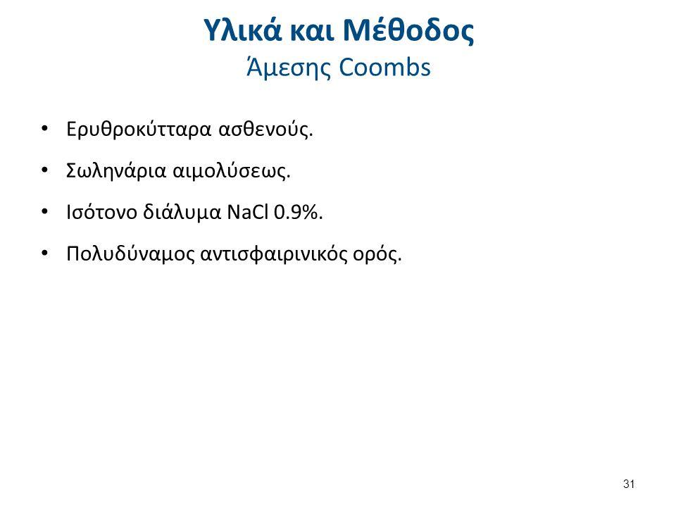 Πειραματική Διαδικασία Άμεσης Coombs