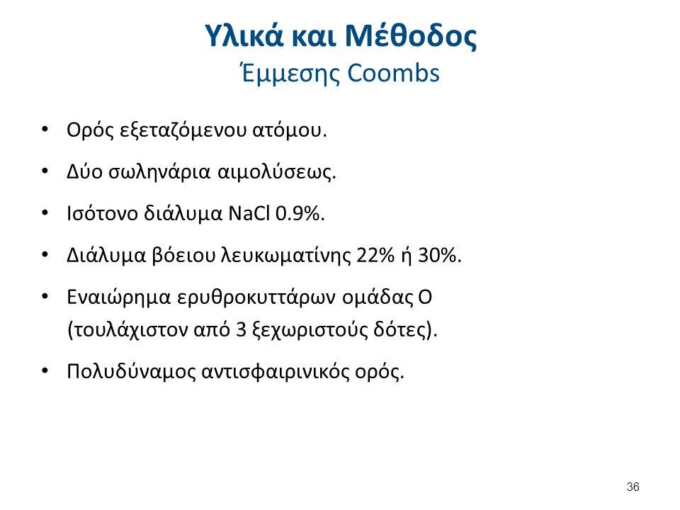 Δοκιμασία έμμεσης Coombs 1η φάση