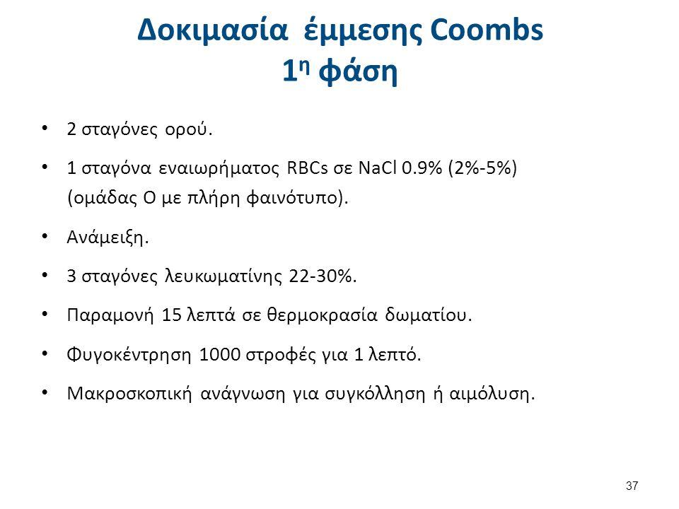 Δοκιμασία έμμεσης Coombs 2η φάση