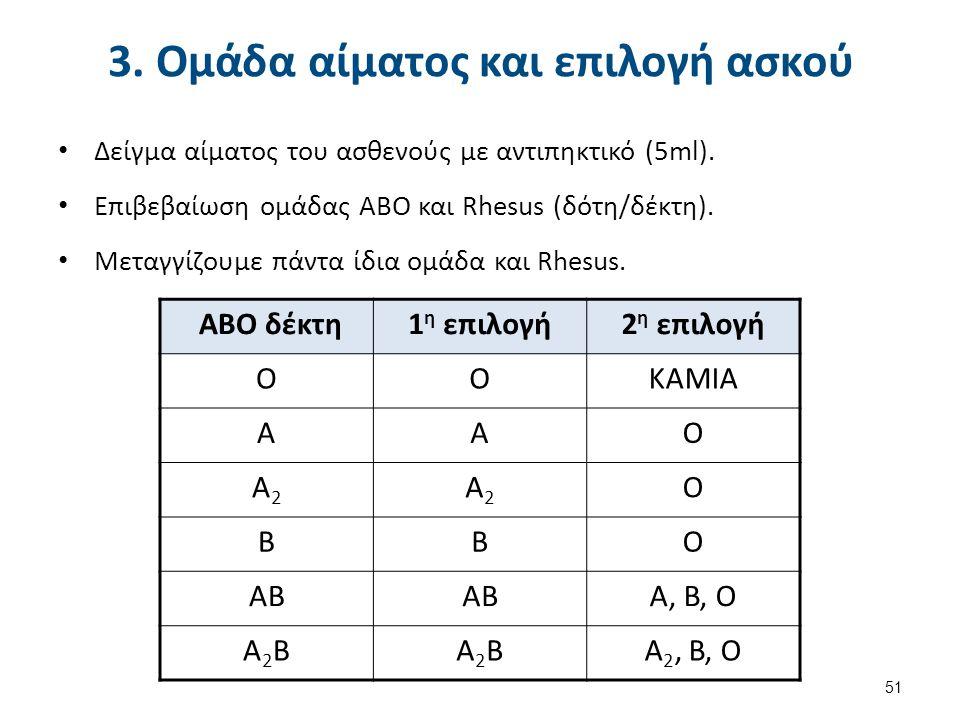 4. Δοκιμασία διασταύρωσης
