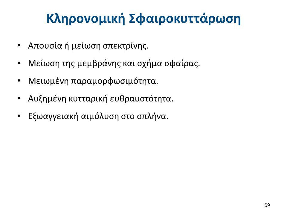Ορθροχρωμία