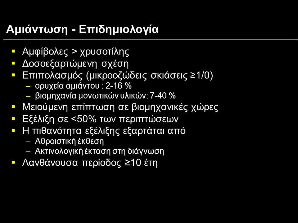 Αμιάντωση - Επιδημιολογία