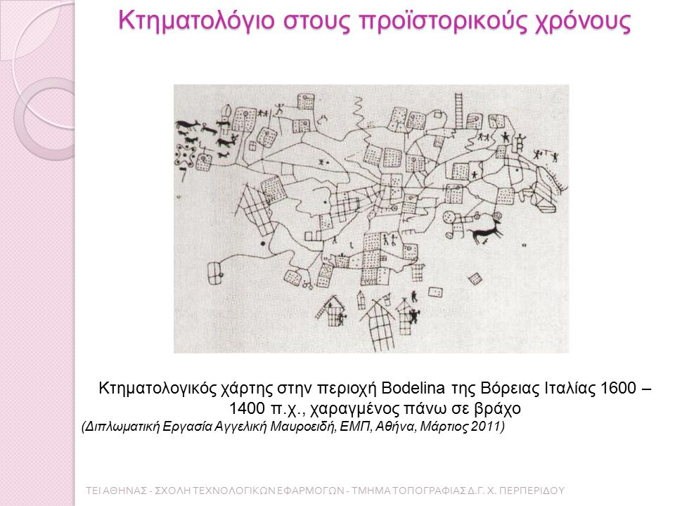 Κτηματολόγιο στους προϊστορικούς χρόνους