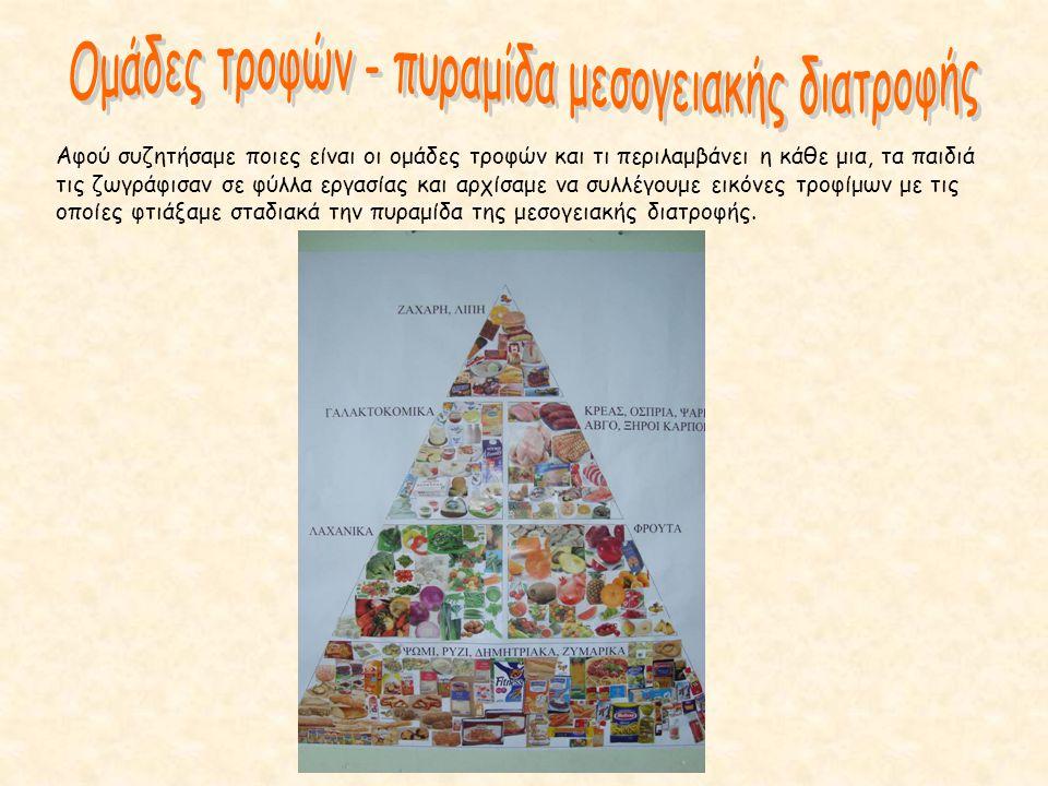 Ομάδες τροφών - πυραμίδα μεσογειακής διατροφής