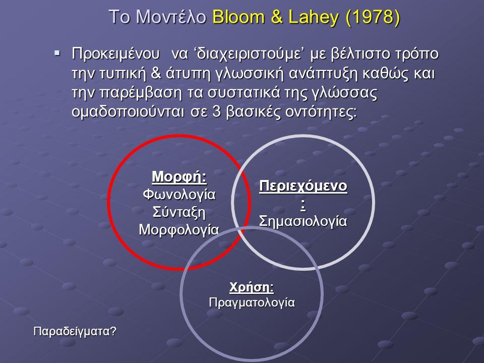 Το Μοντέλο Bloom & Lahey (1978)