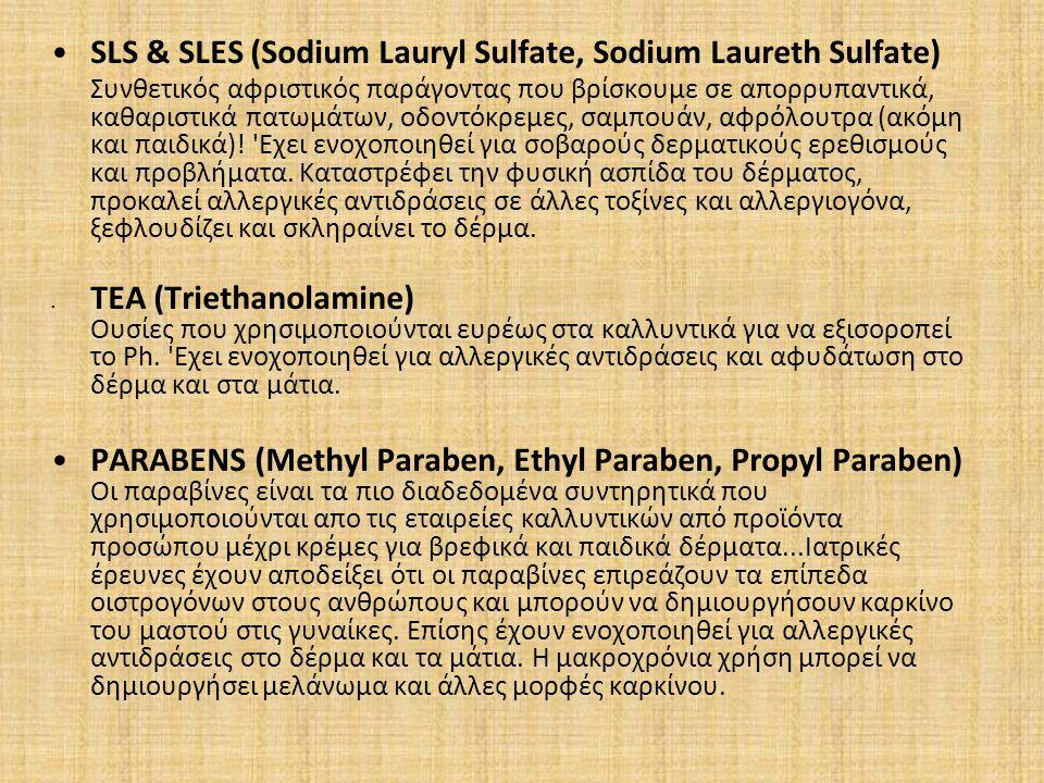 SLS & SLES (Sodium Lauryl Sulfate, Sodium Laureth Sulfate)