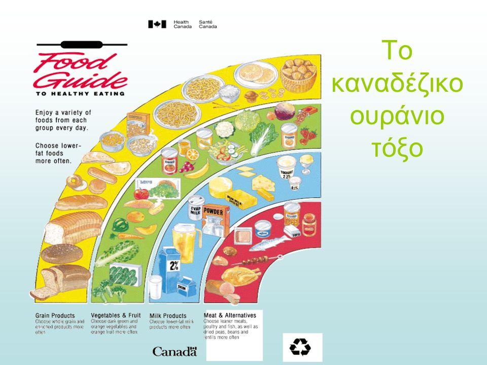 Το καναδέζικο ουράνιο τόξο