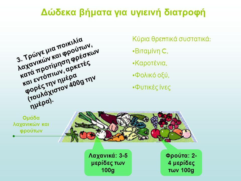 Δώδεκα βήματα για υγιεινή διατροφή