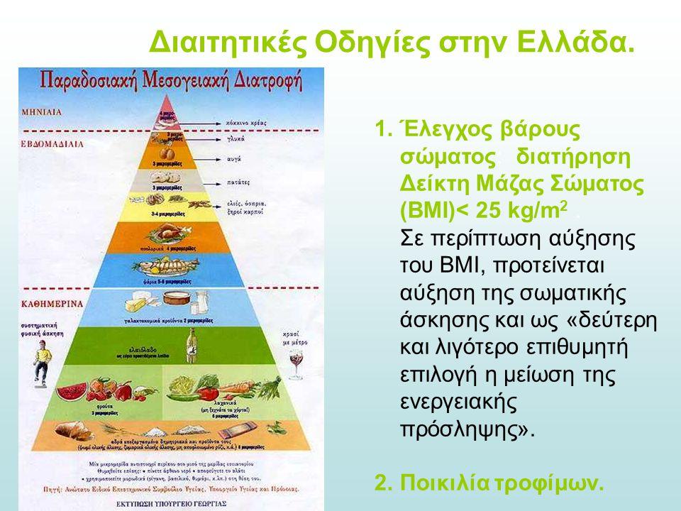 Διαιτητικές Οδηγίες στην Ελλάδα.