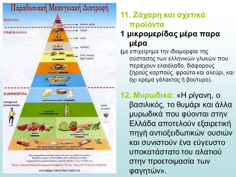 11. Ζάχαρη και σχετικά προϊόντα: 1 μικρομερίδας μέρα παρα μέρα