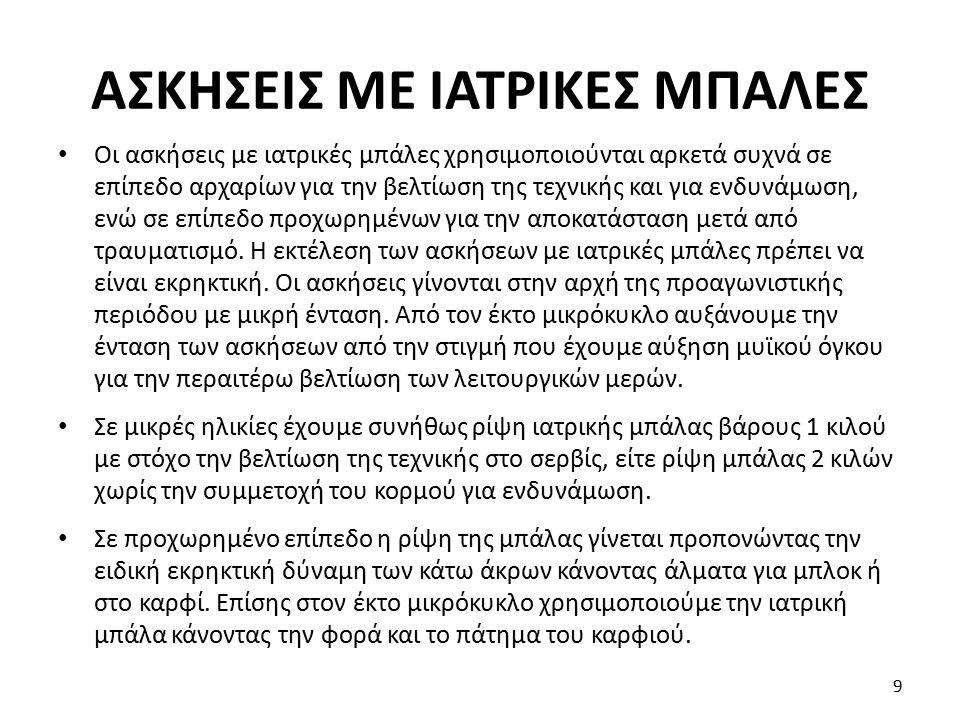 ΑΣΚΗΣΕΙΣ ΜΕ ΙΑΤΡΙΚΕΣ ΜΠΑΛΕΣ