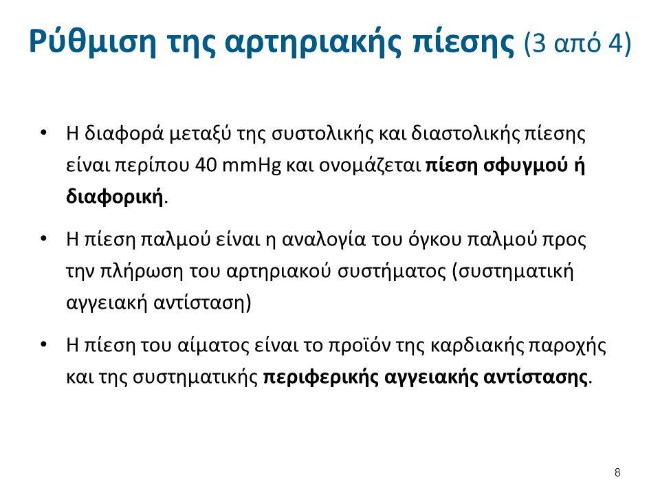Ρύθμιση της αρτηριακής πίεσης (4 από 4)