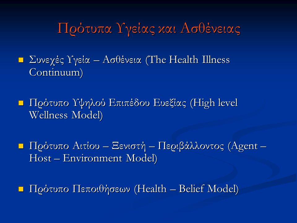 Πρότυπα Υγείας και Ασθένειας