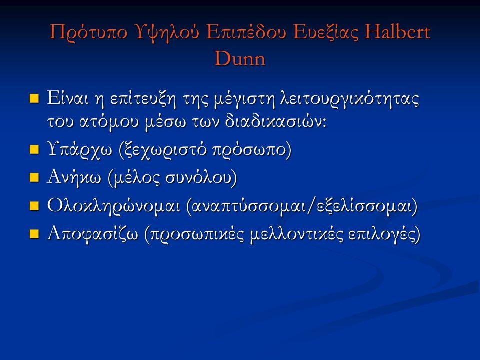 Πρότυπο Υψηλού Επιπέδου Ευεξίας Halbert Dunn