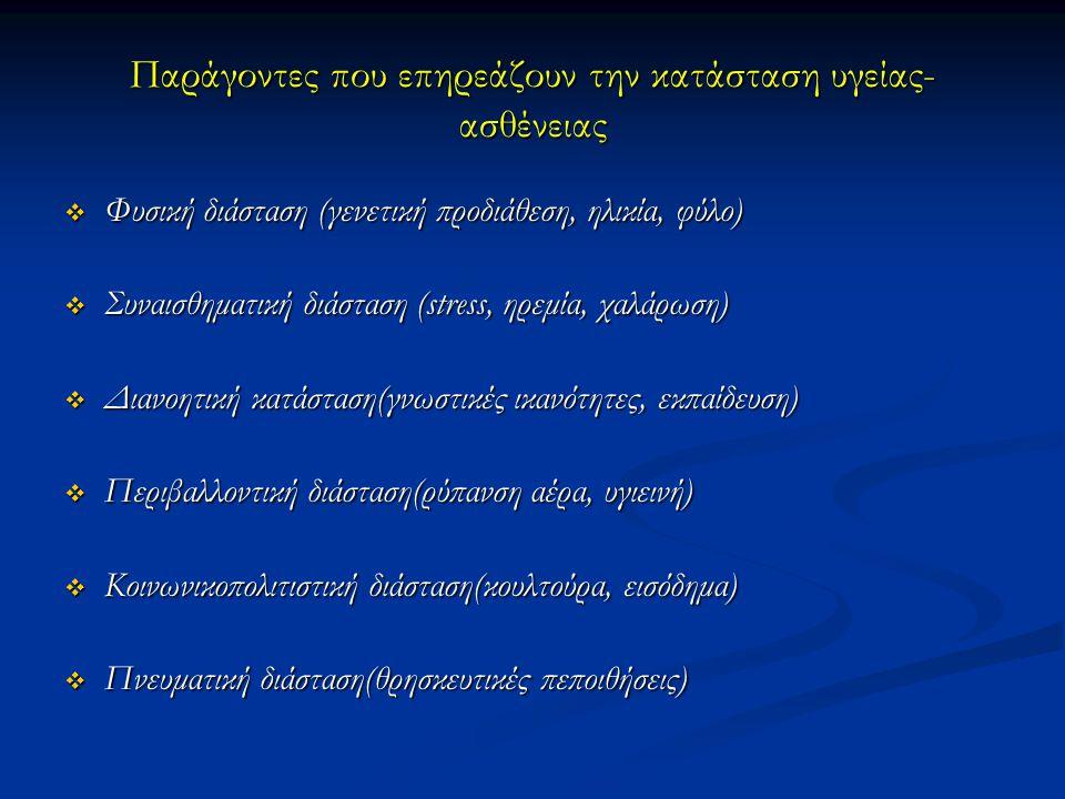Παράγοντες που επηρεάζουν την κατάσταση υγείας-ασθένειας