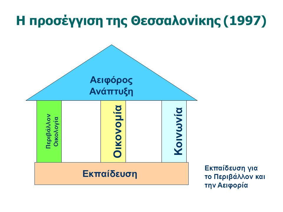 Η προσέγγιση της Θεσσαλονίκης (1997)