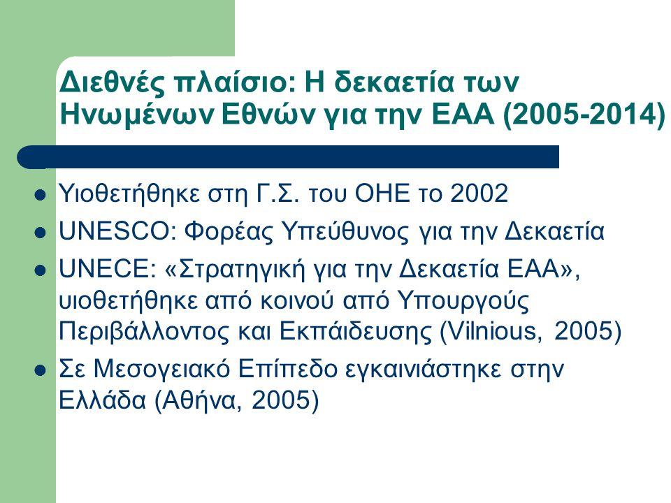 Διεθνές πλαίσιο: Η δεκαετία των Ηνωμένων Εθνών για την ΕΑΑ (2005-2014)