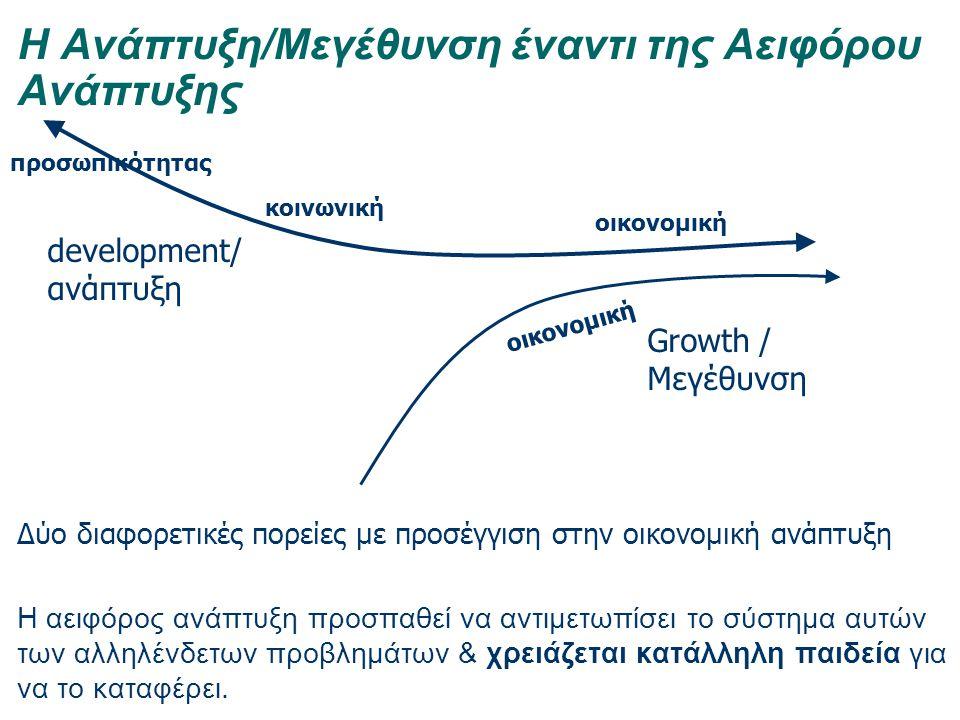 Η Ανάπτυξη/Μεγέθυνση έναντι της Aειφόρου Aνάπτυξης