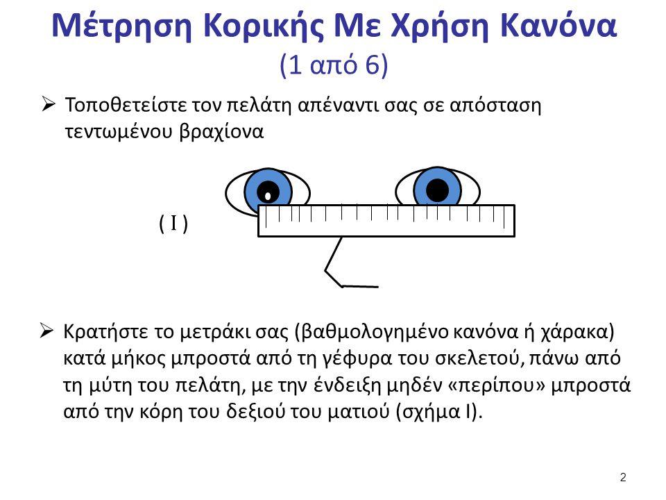 Μέτρηση Κορικής Με Χρήση Κανόνα (2 από 6)